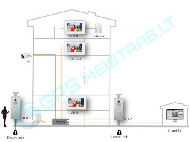 """Wi-Fi Telefonspynės monitorius, 7"""""""