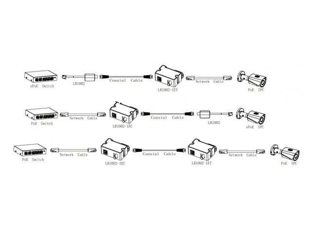 Vieno prievado keitiklis ilgam atstumui per koaksialinį kabelį LR1002-1ET